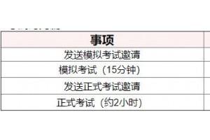 2020中信银行学校招聘考试通知(春季)